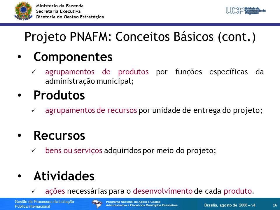 Ministério da Fazenda Secretaria Executiva Diretoria de Gestão Estratégica 16 Gestão de Processos de Licitação Pública Internacional Brasília, agosto
