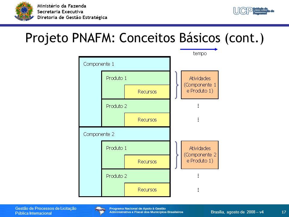 Ministério da Fazenda Secretaria Executiva Diretoria de Gestão Estratégica 17 Gestão de Processos de Licitação Pública Internacional Brasília, agosto
