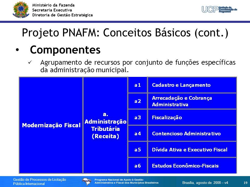 Ministério da Fazenda Secretaria Executiva Diretoria de Gestão Estratégica 19 Gestão de Processos de Licitação Pública Internacional Brasília, agosto
