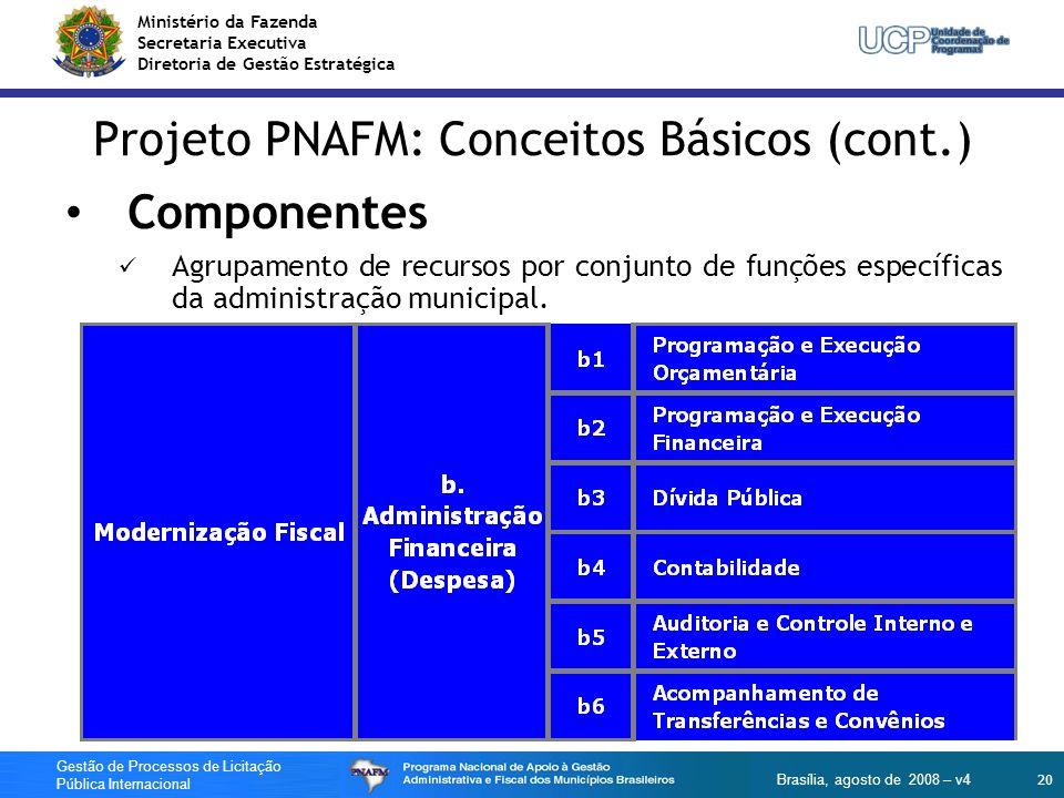 Ministério da Fazenda Secretaria Executiva Diretoria de Gestão Estratégica 20 Gestão de Processos de Licitação Pública Internacional Brasília, agosto