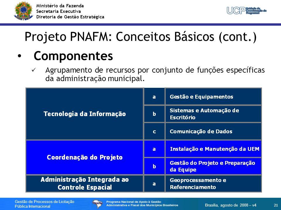 Ministério da Fazenda Secretaria Executiva Diretoria de Gestão Estratégica 21 Gestão de Processos de Licitação Pública Internacional Brasília, agosto