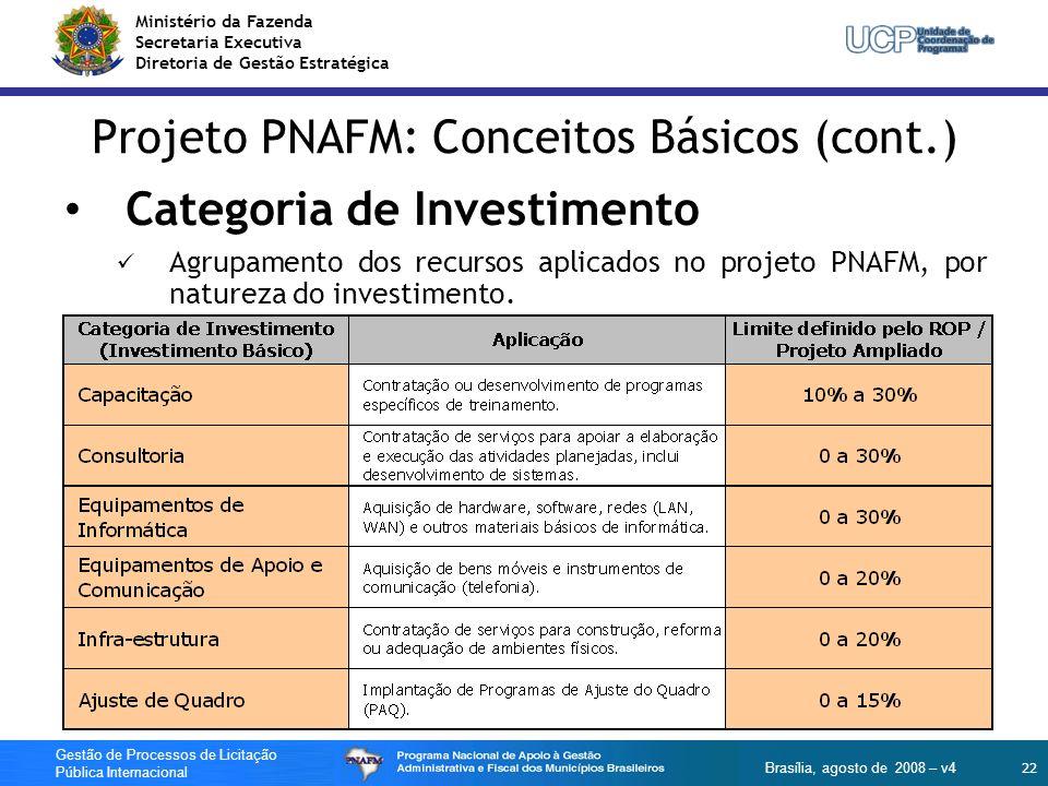 Ministério da Fazenda Secretaria Executiva Diretoria de Gestão Estratégica 22 Gestão de Processos de Licitação Pública Internacional Brasília, agosto