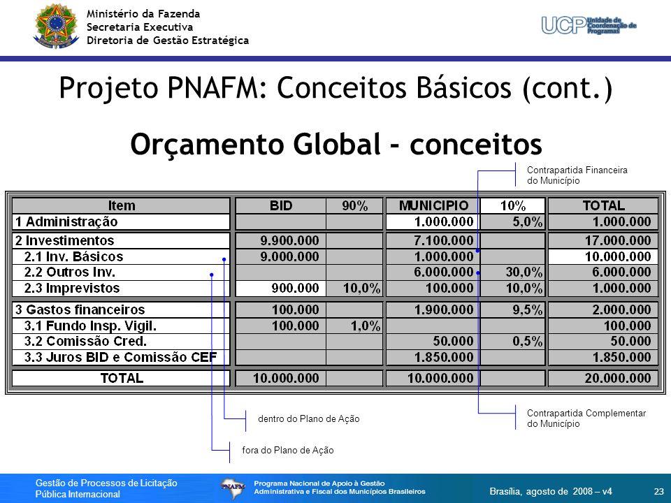 Ministério da Fazenda Secretaria Executiva Diretoria de Gestão Estratégica 23 Gestão de Processos de Licitação Pública Internacional Brasília, agosto