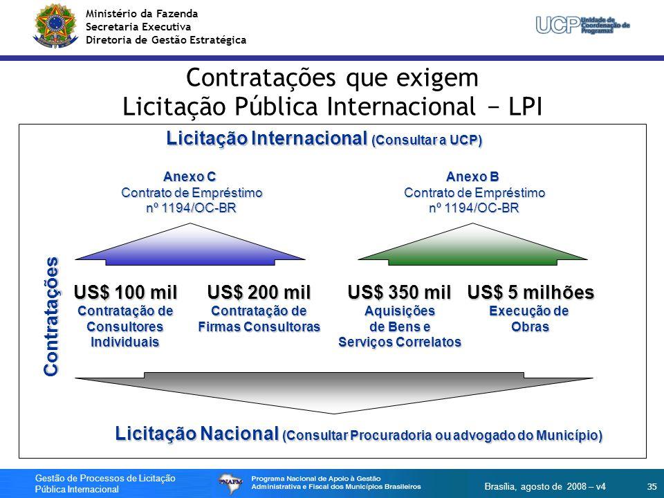 Ministério da Fazenda Secretaria Executiva Diretoria de Gestão Estratégica 35 Gestão de Processos de Licitação Pública Internacional Brasília, agosto
