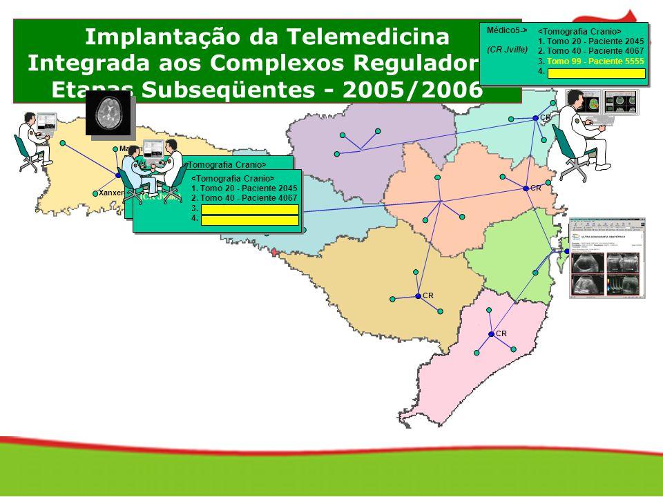 Implantação da Telemedicina Integrada aos Complexos Reguladores Etapa 0 - Oeste/Florianópolis CR Chapecó Maravilha Xanxerê CR Florianópolis CIASC Médico1-> (CR Chap.) 1.