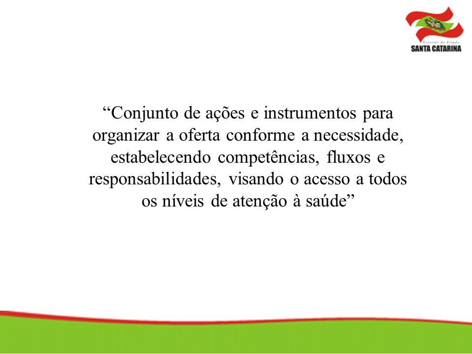 Implantação da Telemedicina Integrada aos Complexos Reguladores Etapas Subseqüentes - 2005/2006 CR Chapecó Maravilha Xanxerê CR Florianópolis CR Médico1-> (CR Chap.) 1.