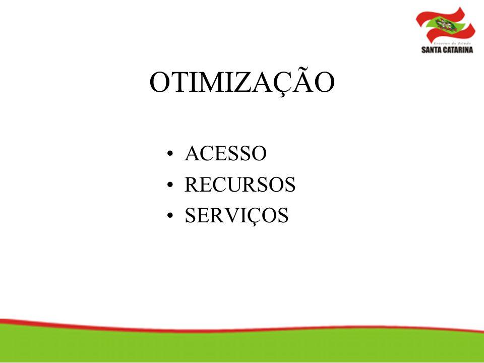OTIMIZAÇÃO ACESSO RECURSOS SERVIÇOS