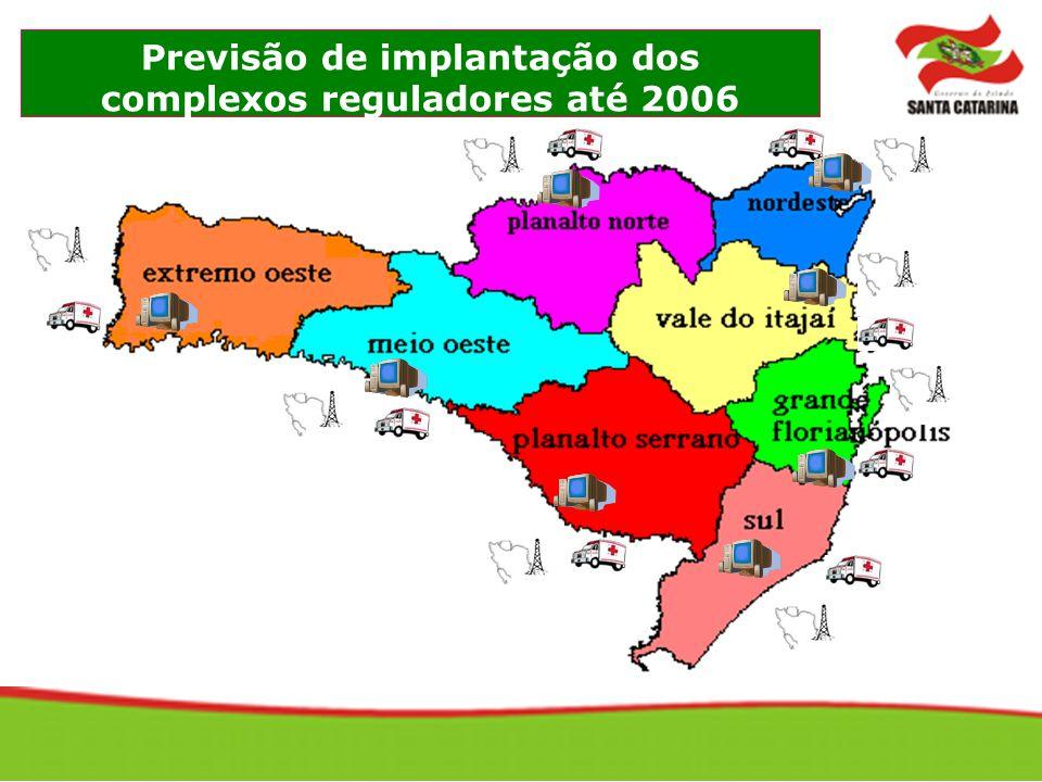 Organização da Atenção às Urgências e Emergências no Estado de Santa Catarina: 1.Central de Regulação Médica de Urgência Central SAMU 192.