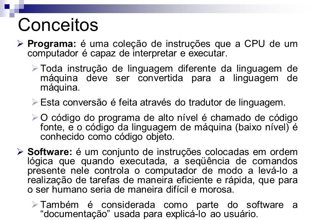 Software básico: conjunto de programas destinados a dar apoio ao sistema global do computador coordenando as atividades do hardware e de vários programas do computador.