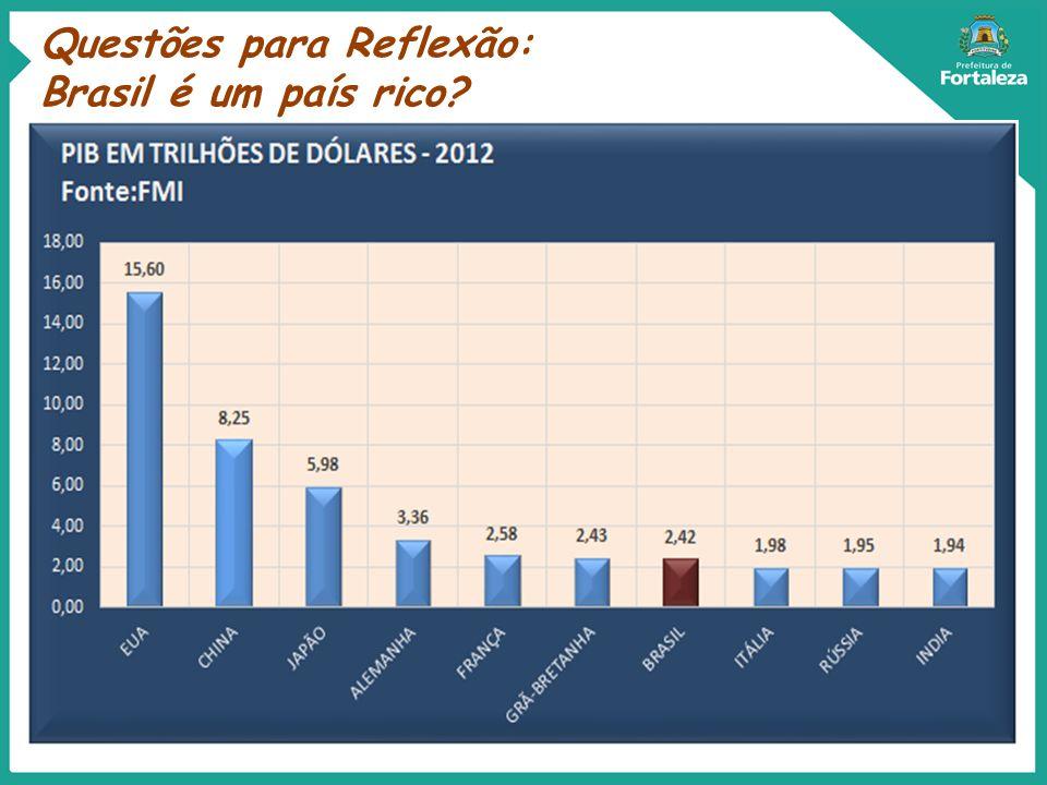 Questões para Reflexão: Brasil é um país rico?