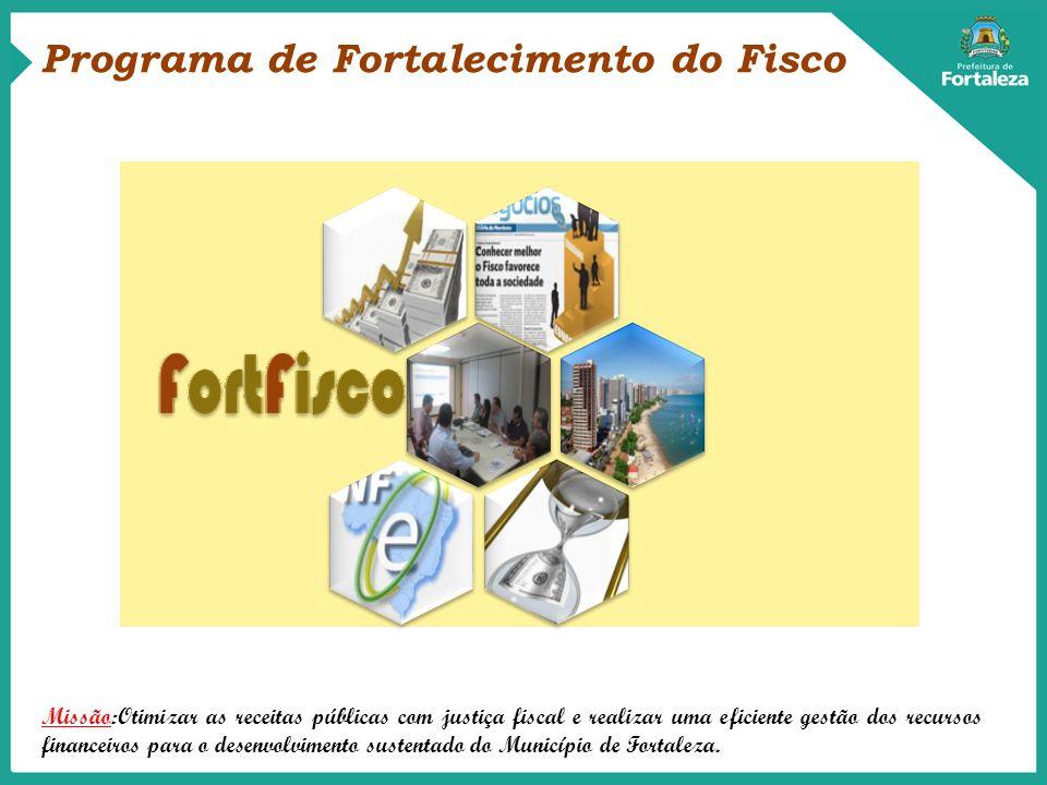 Programa de Fortalecimento do Fisco Missão:Otimizar as receitas públicas com justiça fiscal e realizar uma eficiente gestão dos recursos financeiros p