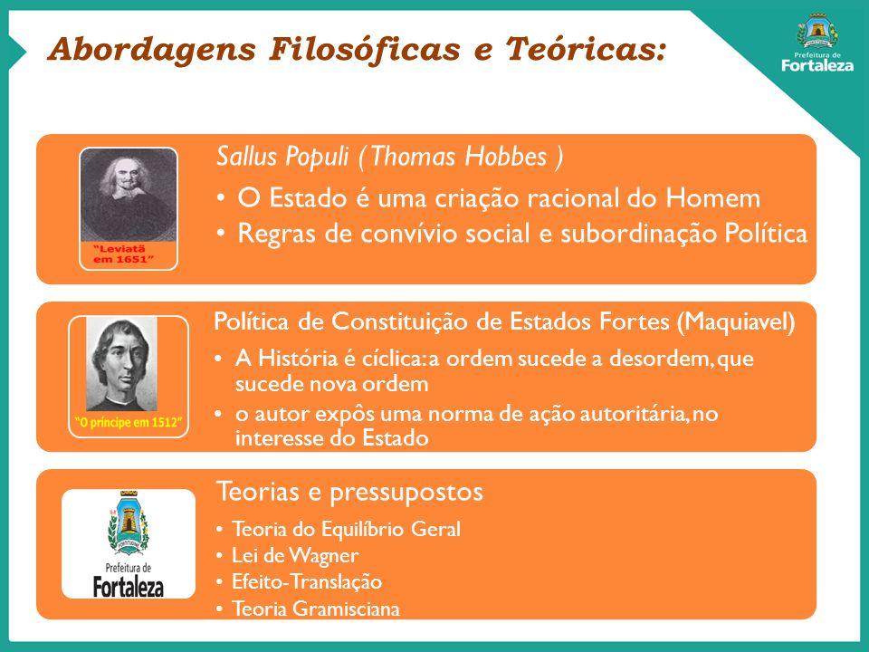 Abordagens Filosóficas e Teóricas: Sallus Populi ( Thomas Hobbes ) O Estado é uma criação racional do Homem Regras de convívio social e subordinação P