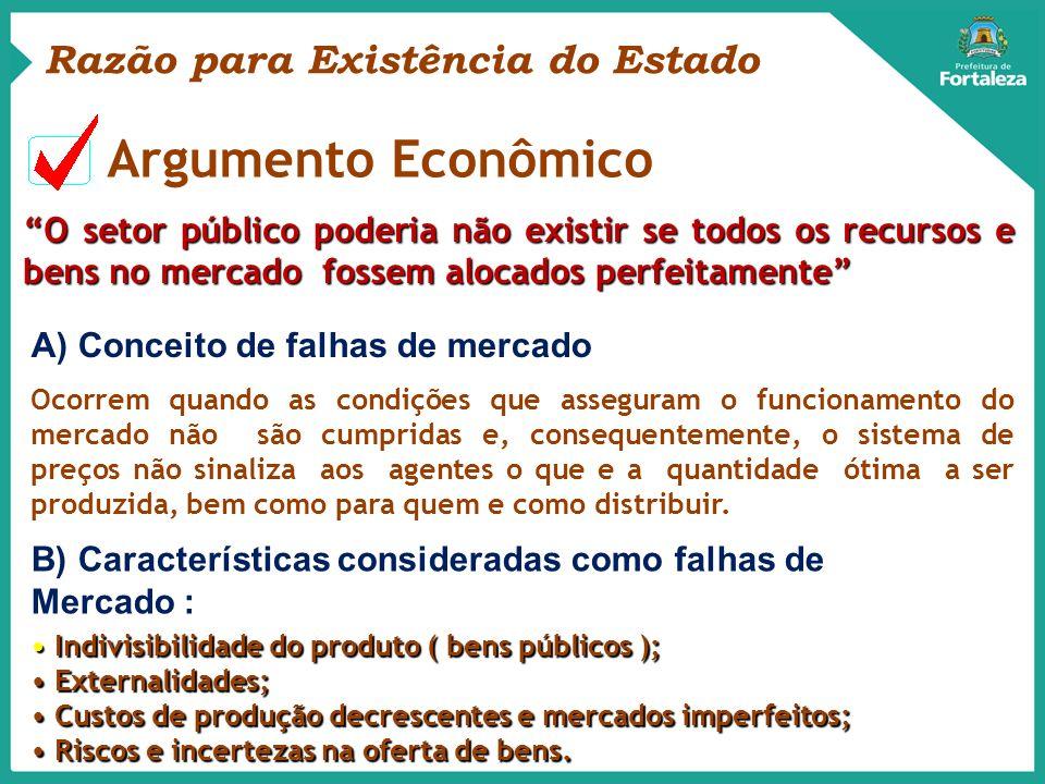 Argumento Econômico B) Características consideradas como falhas de Mercado : A) Conceito de falhas de mercado Ocorrem quando as condições que assegura