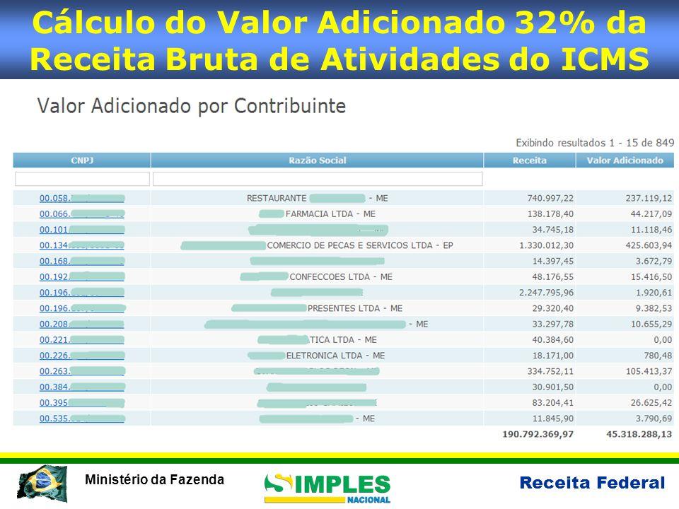 Receita Federal Ministério da Fazenda Cálculo do Valor Adicionado 32% da Receita Bruta de Atividades do ICMS