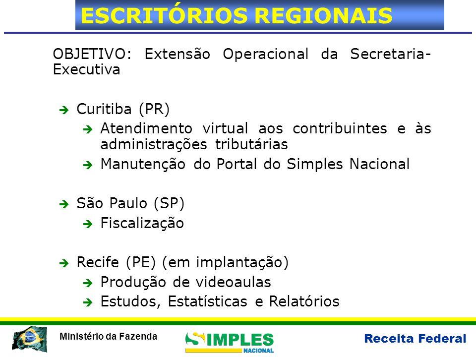 Receita Federal Ministério da Fazenda OBJETIVO: Extensão Operacional da Secretaria- Executiva Curitiba (PR) Atendimento virtual aos contribuintes e às