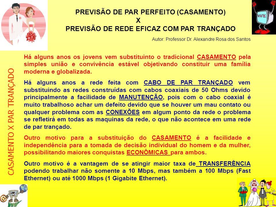 CASAMENTO X PAR TRANÇADO PREVISÃO DE PAR PERFEITO (CASAMENTO) X PREVISÃO DE REDE EFICAZ COM PAR TRANÇADO Autor: Professor Dr. Alexandre Rosa dos Santo