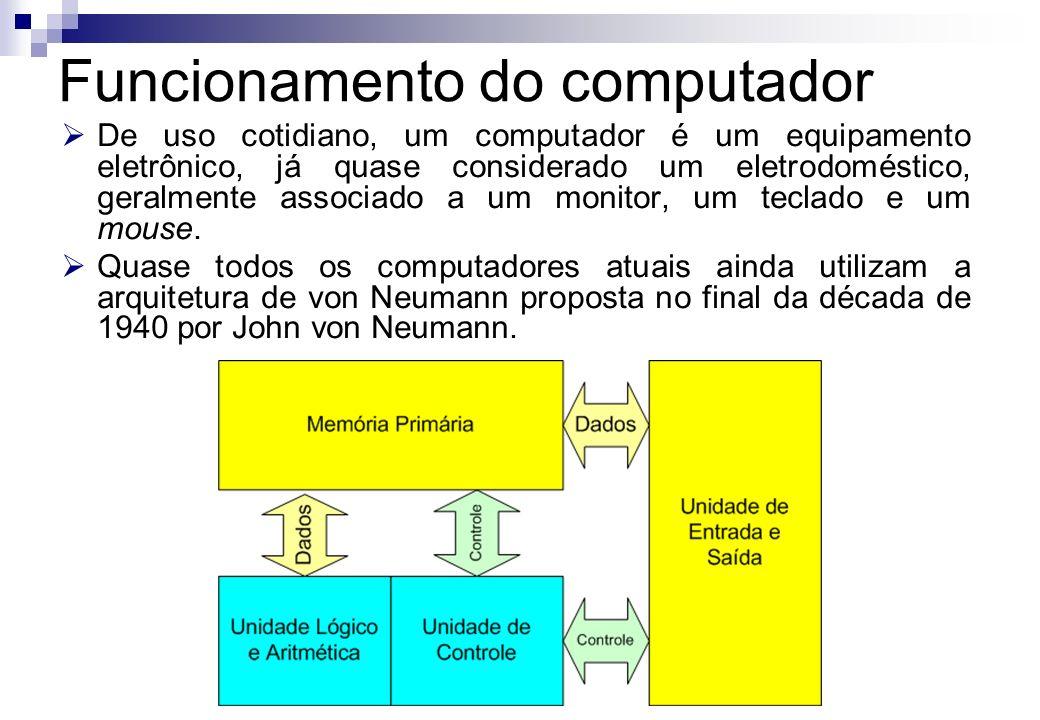 De uso cotidiano, um computador é um equipamento eletrônico, já quase considerado um eletrodoméstico, geralmente associado a um monitor, um teclado e