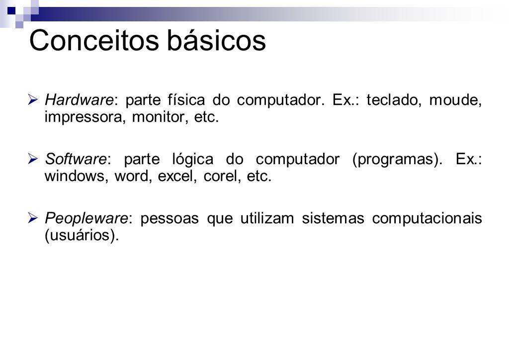 Hardware: parte física do computador. Ex.: teclado, moude, impressora, monitor, etc. Software: parte lógica do computador (programas). Ex.: windows, w