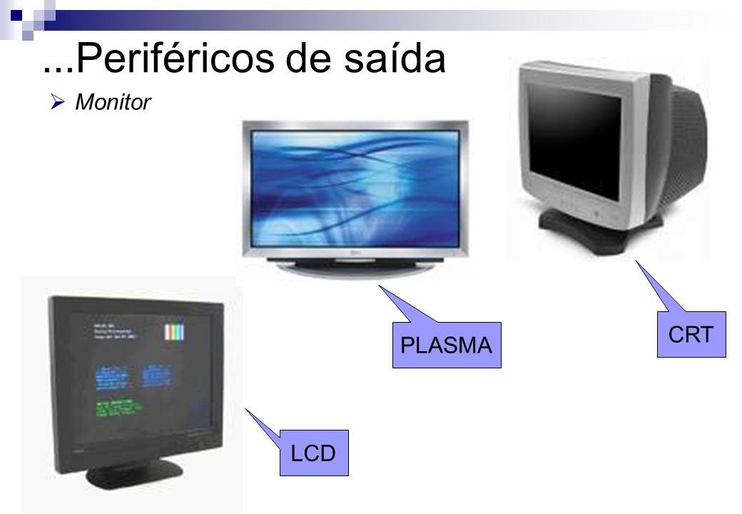 Monitor...Periféricos de saída LCD CRT PLASMA