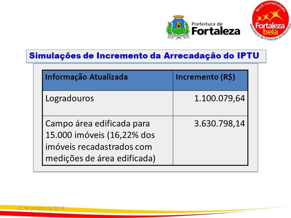 23 de janeiro de 2014 Simulações de Incremento da Arrecadação do IPTU Informação AtualizadaIncremento (R$) Logradouros1.100.079,64 Campo área edificad