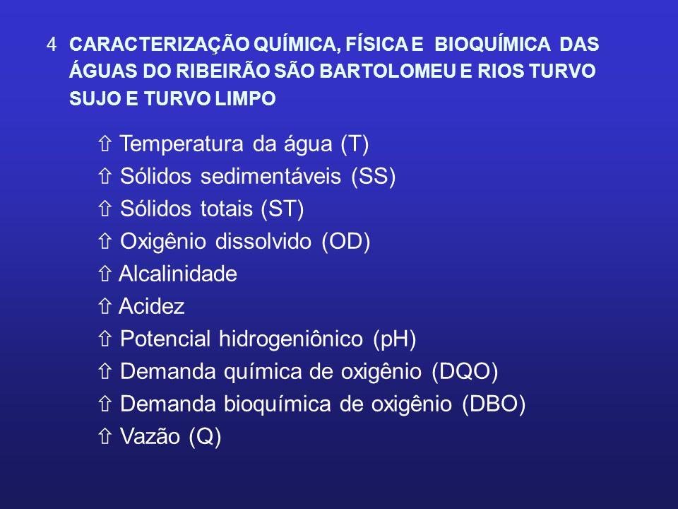 4 CARACTERIZAÇÃO QUÍMICA, FÍSICA E BIOQUÍMICA DAS ÁGUAS DO RIBEIRÃO SÃO BARTOLOMEU E RIOS TURVO SUJO E TURVO LIMPO ñ Temperatura da água (T) ñ Sólidos