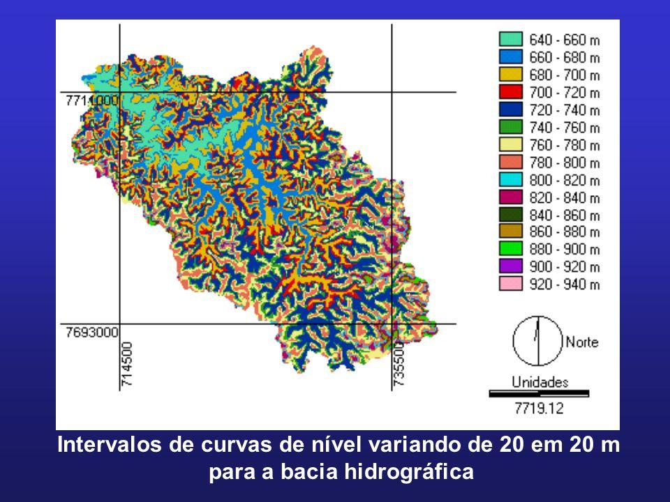 Intervalos de curvas de nível variando de 20 em 20 m para a bacia hidrográfica