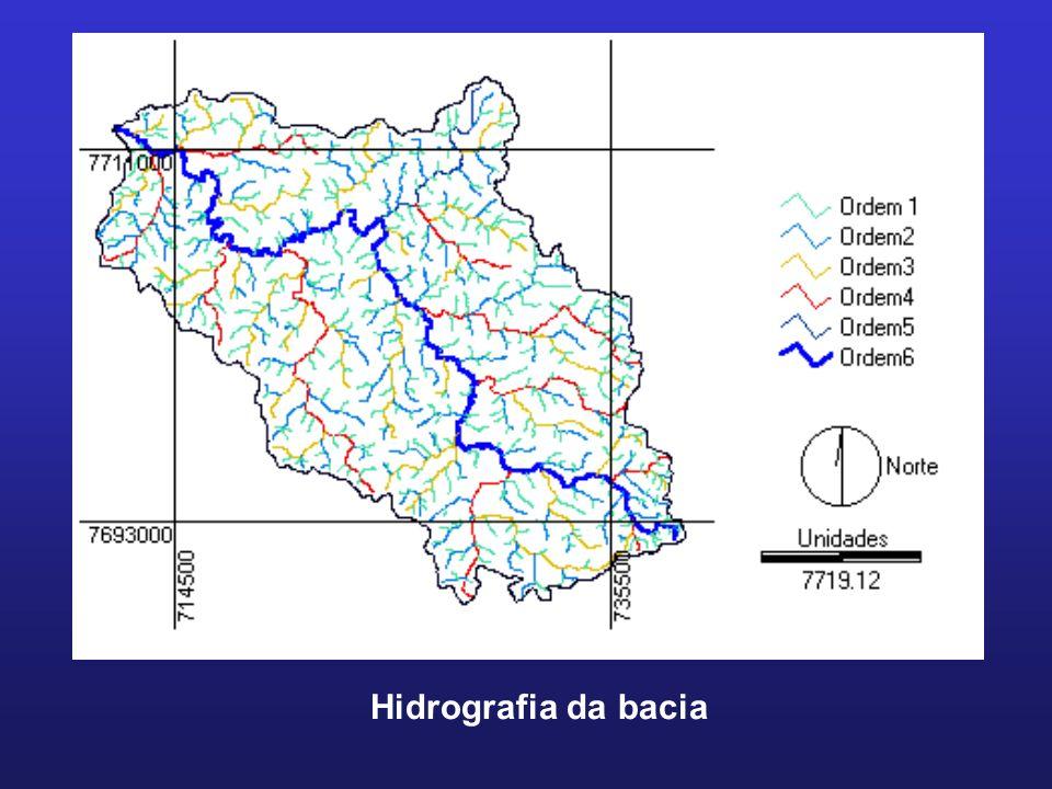 Hidrografia da bacia