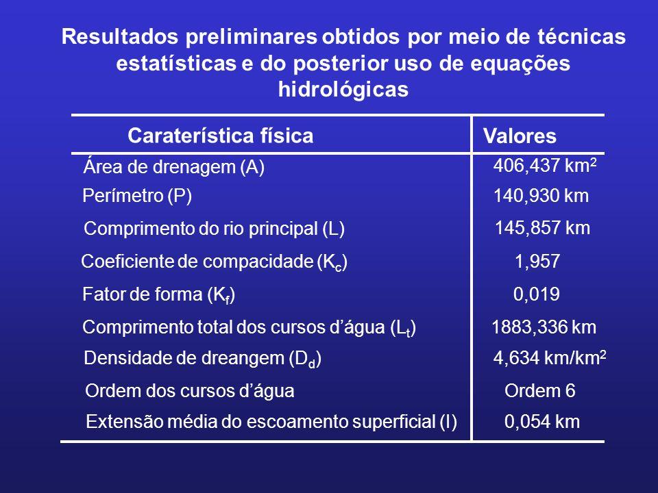 Resultados preliminares obtidos por meio de técnicas estatísticas e do posterior uso de equações hidrológicas Caraterística física Valores Área de dre