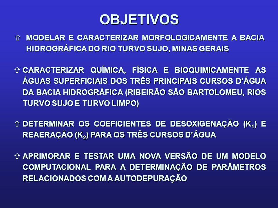 OBJETIVOS ñMODELAR E CARACTERIZAR MORFOLOGICAMENTE A BACIA HIDROGRÁFICA DO RIO TURVO SUJO, MINAS GERAIS ñCARACTERIZAR QUÍMICA, FÍSICA E BIOQUIMICAMENT