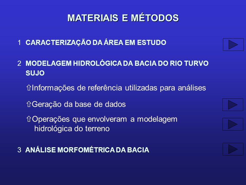 MATERIAIS E MÉTODOS 1 CARACTERIZAÇÃO DA ÁREA EM ESTUDO 2 MODELAGEM HIDROLÓGICA DA BACIA DO RIO TURVO SUJO Informações de referência utilizadas para an