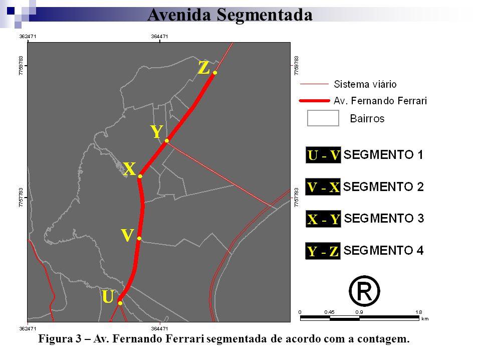 Avenida Segmentada Figura 3 – Av. Fernando Ferrari segmentada de acordo com a contagem.