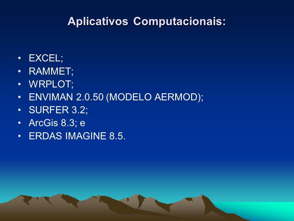 Aplicativos Computacionais: EXCEL; RAMMET; WRPLOT; ENVIMAN 2.0.50 (MODELO AERMOD); SURFER 3.2; ArcGis 8.3; e ERDAS IMAGINE 8.5.