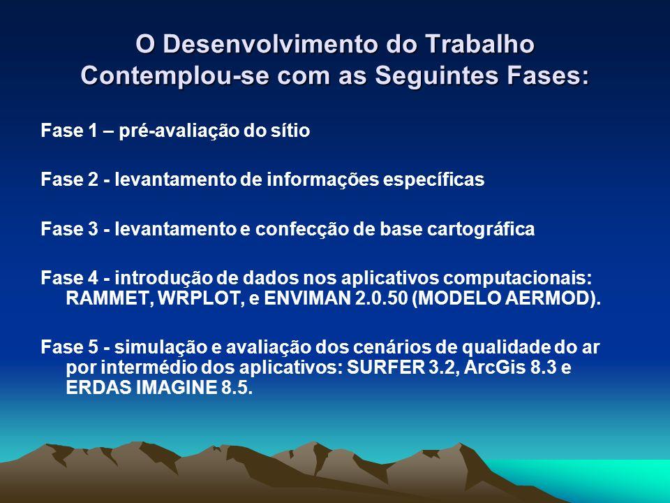 O Desenvolvimento do Trabalho Contemplou-se com as Seguintes Fases: Fase 1 – pré-avaliação do sítio Fase 2 - levantamento de informações específicas F