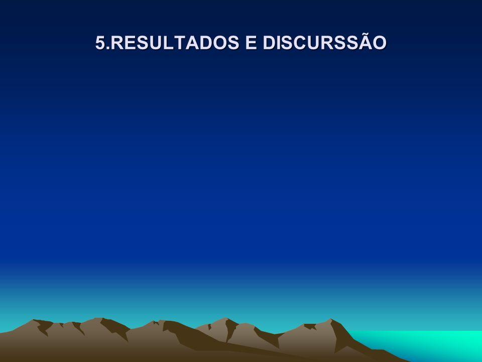 5.RESULTADOS E DISCURSSÃO