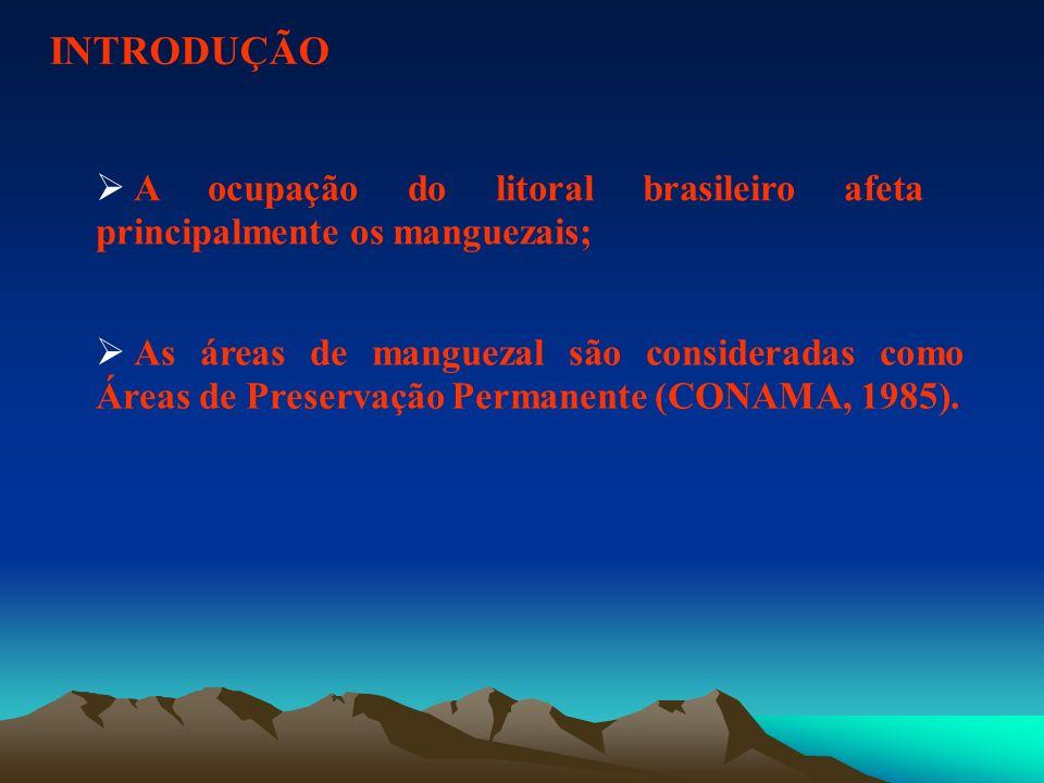 INTRODUÇÃO A ocupação do litoral brasileiro afeta principalmente os manguezais; As áreas de manguezal são consideradas como Áreas de Preservação Perma