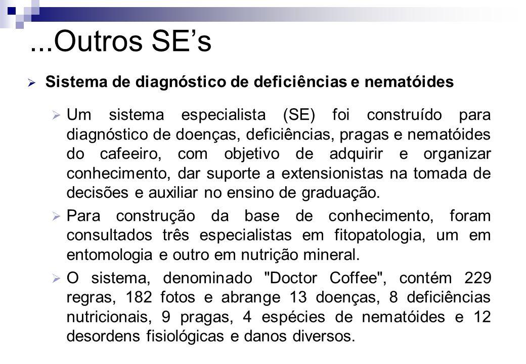 Sistema de diagnóstico de deficiências e nematóides Um sistema especialista (SE) foi construído para diagnóstico de doenças, deficiências, pragas e ne