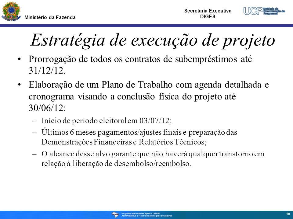 Ministério da Fazenda Secretaria Executiva DIGES Estratégia de execução de projeto Prorrogação de todos os contratos de subempréstimos até 31/12/12. E