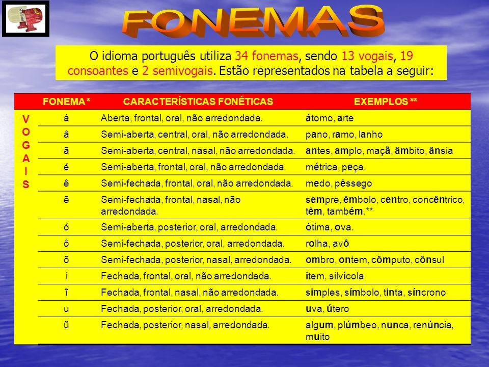 O idioma português utiliza 34 fonemas, sendo 13 vogais, 19 consoantes e 2 semivogais. Estão representados na tabela a seguir: FONEMA *CARACTERÍSTICAS