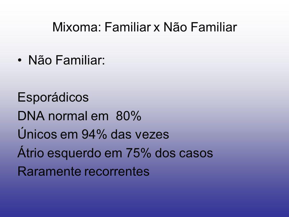 Mixoma: Familiar x Não Familiar Não Familiar: Esporádicos DNA normal em 80% Únicos em 94% das vezes Átrio esquerdo em 75% dos casos Raramente recorren