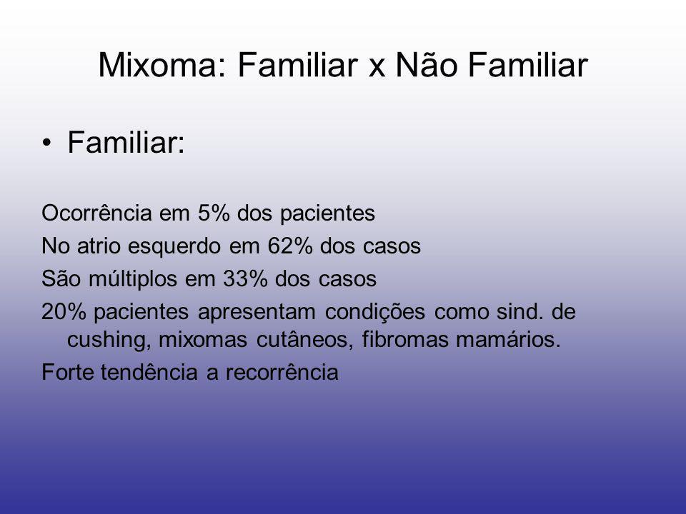 Mixoma: Familiar x Não Familiar Familiar: Ocorrência em 5% dos pacientes No atrio esquerdo em 62% dos casos São múltiplos em 33% dos casos 20% pacient