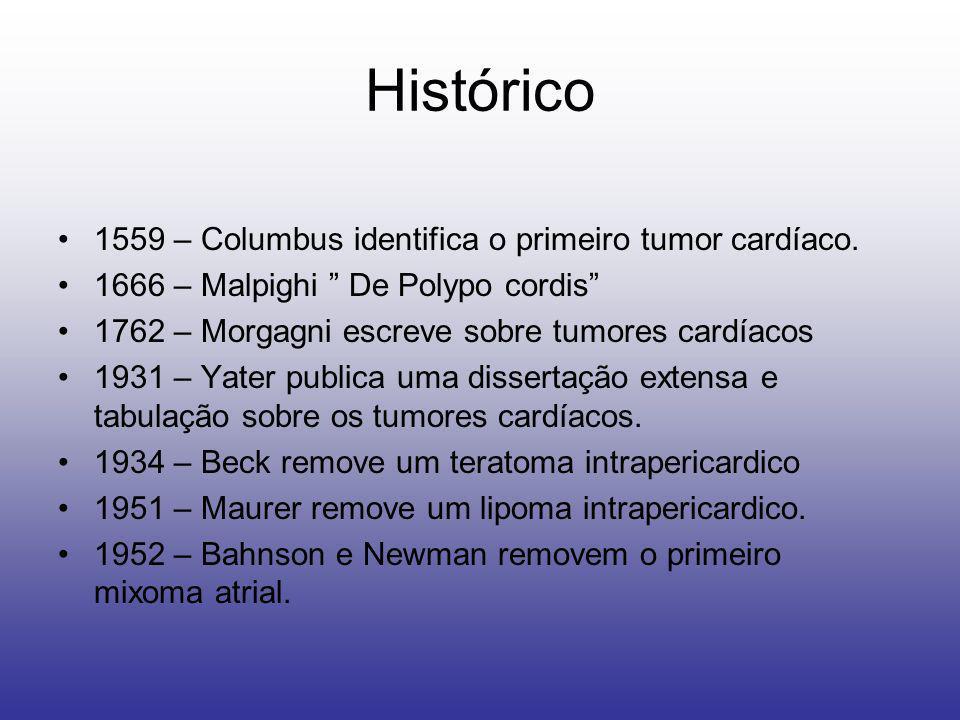 Histórico 1559 – Columbus identifica o primeiro tumor cardíaco. 1666 – Malpighi De Polypo cordis 1762 – Morgagni escreve sobre tumores cardíacos 1931