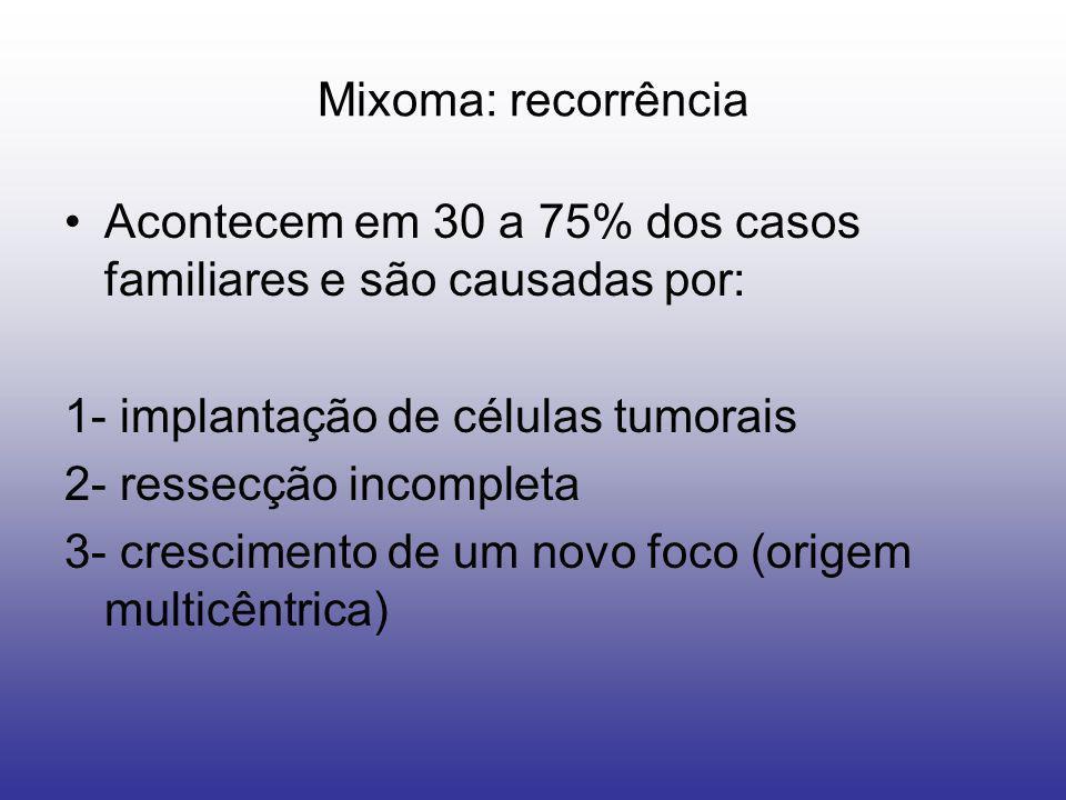 Mixoma: recorrência Acontecem em 30 a 75% dos casos familiares e são causadas por: 1- implantação de células tumorais 2- ressecção incompleta 3- cresc