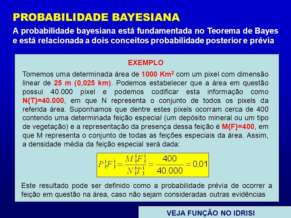 PROBABILIDADE BAYESIANA A probabilidade bayesiana está fundamentada no Teorema de Bayes e está relacionada a dois conceitos probabilidade posterior e
