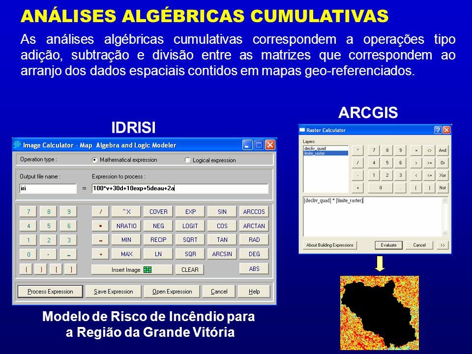 ANÁLISES ALGÉBRICAS CUMULATIVAS As análises algébricas cumulativas correspondem a operações tipo adição, subtração e divisão entre as matrizes que cor