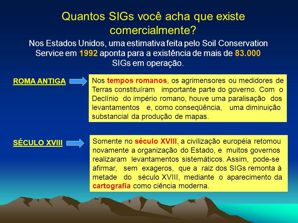 Quantos SIGs você acha que existe comercialmente? Nos Estados Unidos, uma estimativa feita pelo Soil Conservation Service em 1992 aponta para a existê