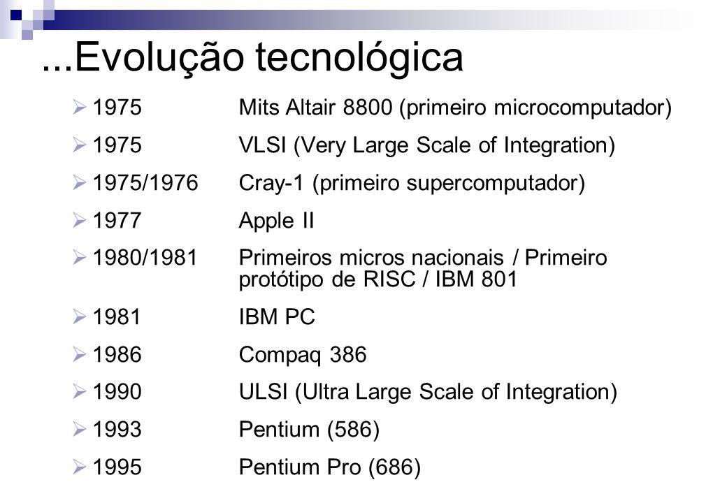 1975Mits Altair 8800 (primeiro microcomputador) 1975VLSI (Very Large Scale of Integration) 1975/1976Cray-1 (primeiro supercomputador) 1977Apple II 198