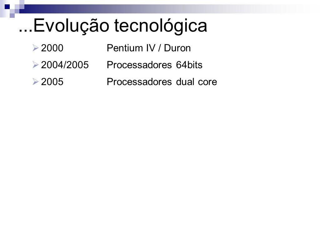 2000Pentium IV / Duron 2004/2005Processadores 64bits 2005Processadores dual core...Evolução tecnológica