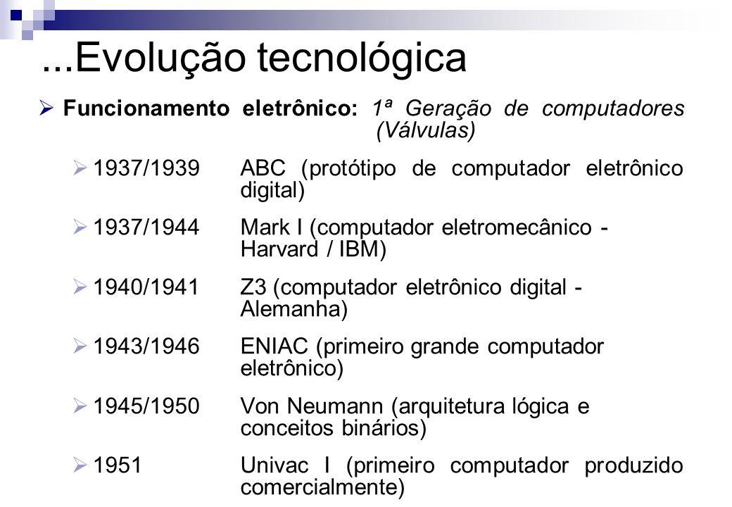 2ª Geração de computadores (Transistor) 1961IBM 19401 1962IBM 7094 (totalmente transistorizado) 3ª Geração de computadores (Circuito integrado) 1965IBM 360 1963/1968Minicomputadores (PDP-8 da DEC e outros) 4ª Geração de computadores (Chips) 1969/1971LSI (Large Scale of Integration) 1969/1975Início da Revolução da Informação 1971Intel 4004 (primeiro computador 4 bits)...Evolução tecnológica