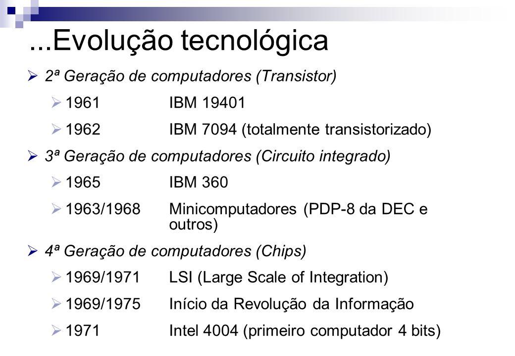 1975Mits Altair 8800 (primeiro microcomputador) 1975VLSI (Very Large Scale of Integration) 1975/1976Cray-1 (primeiro supercomputador) 1977Apple II 1980/1981Primeiros micros nacionais / Primeiro protótipo de RISC / IBM 801 1981IBM PC 1986Compaq 386 1990ULSI (Ultra Large Scale of Integration) 1993Pentium (586) 1995Pentium Pro (686)...Evolução tecnológica