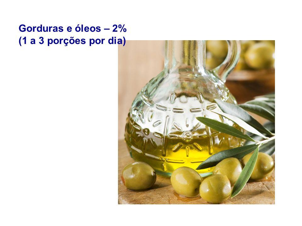 Gorduras e óleos – 2% (1 a 3 porções por dia)